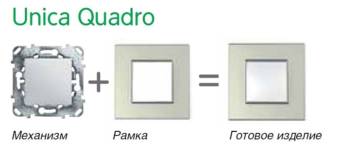 Schneider Electric Unica quadro